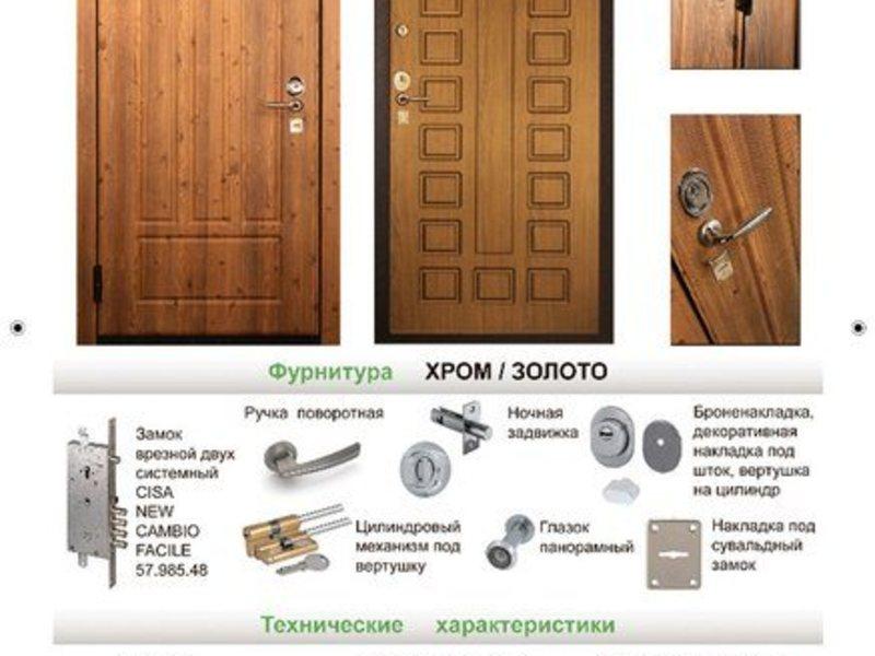 надежные и качественные стальные входные двери