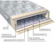 Алушта: Купить ортопедические матрасы в Крыму Оптовая база матрасов реализует самую большую линейку ортопедических матрасов от завода VEGA.   В наличии более